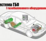 Схематичное изображение ГБО в машине