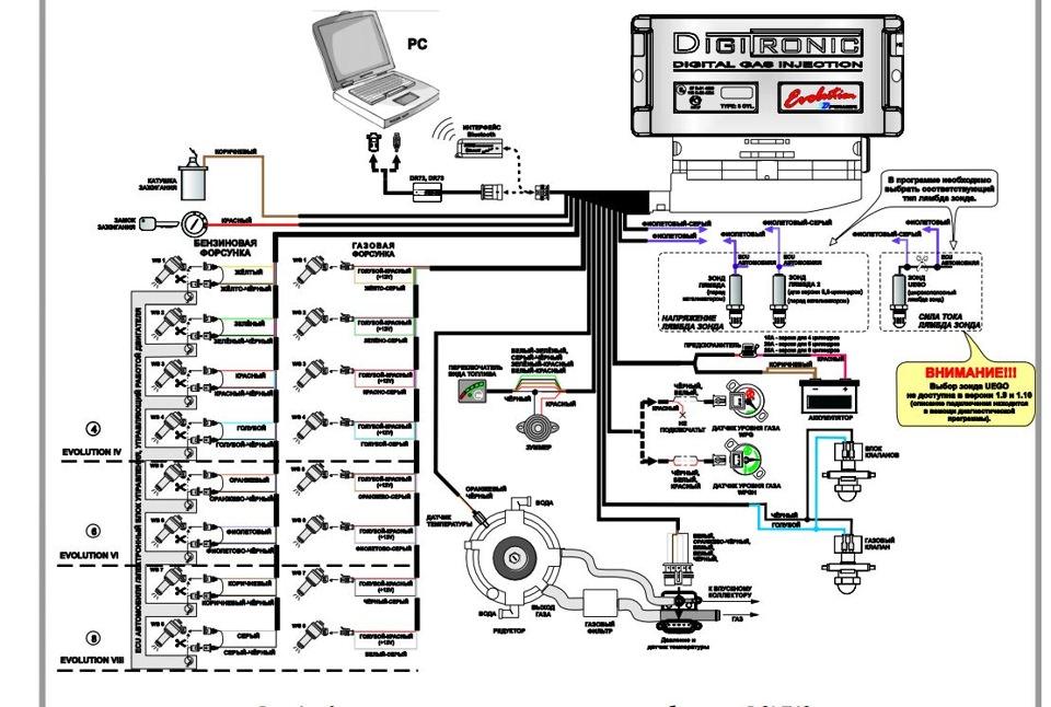 Гбо диджитроник схема установки